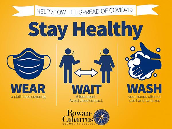 CDC 3ws graphic